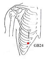 Painful Chest Pressure Points